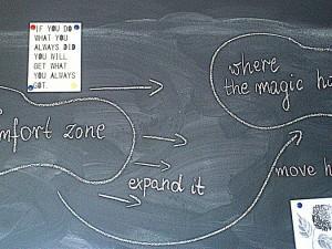 Potrafisz wyznaczać cele? Nie tylko te językowe…